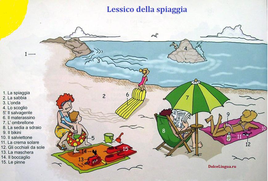 spiaggiadolcelingua1