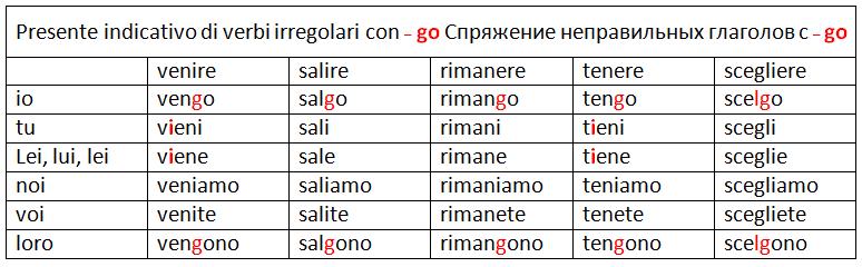tabella12a