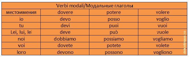 tabella8