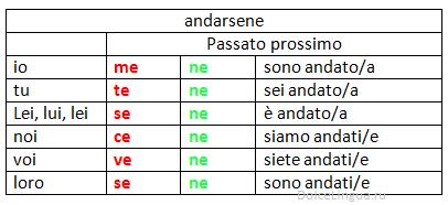 tabella15a