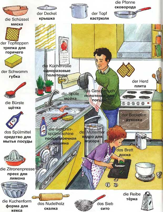 картинка он и она на кухне перевод на английский
